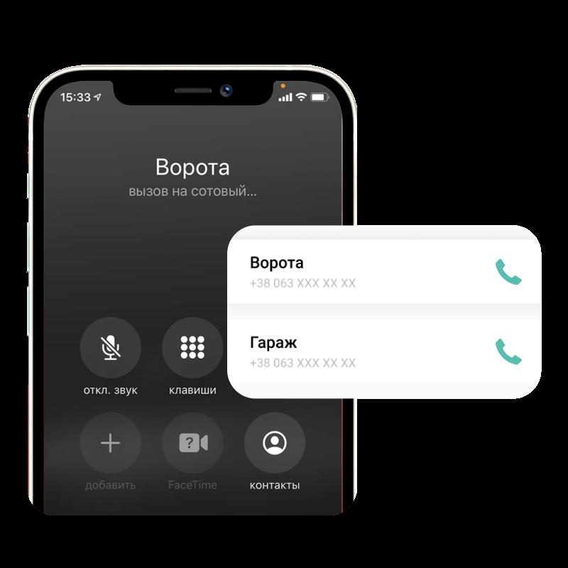 Управление телефонным звонком